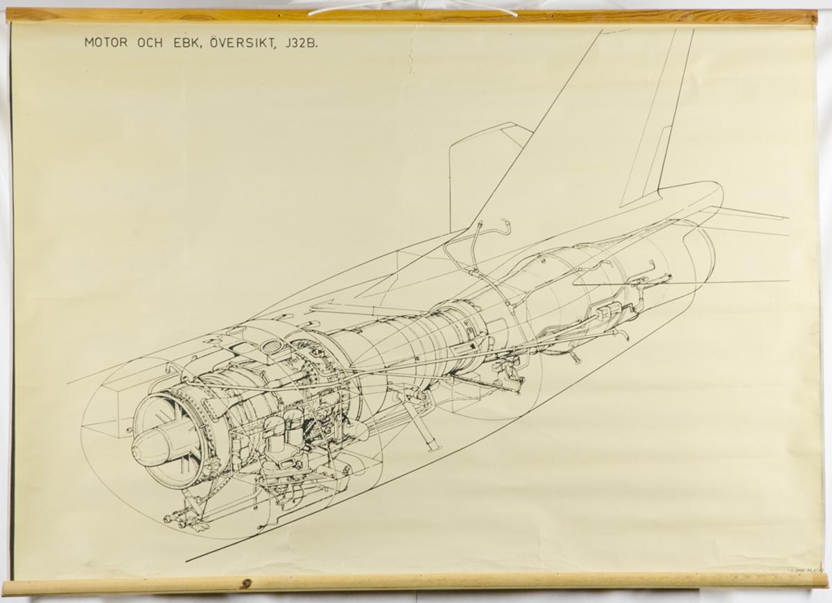 Rullplansch för undervisningsändamål, visar motor och EBK, flygplan 32.