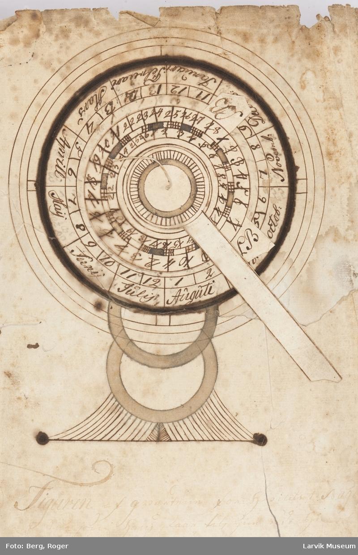 Kompassrose og stjernebilder