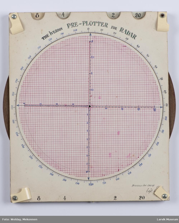 The Iverson pre-plotter for radar