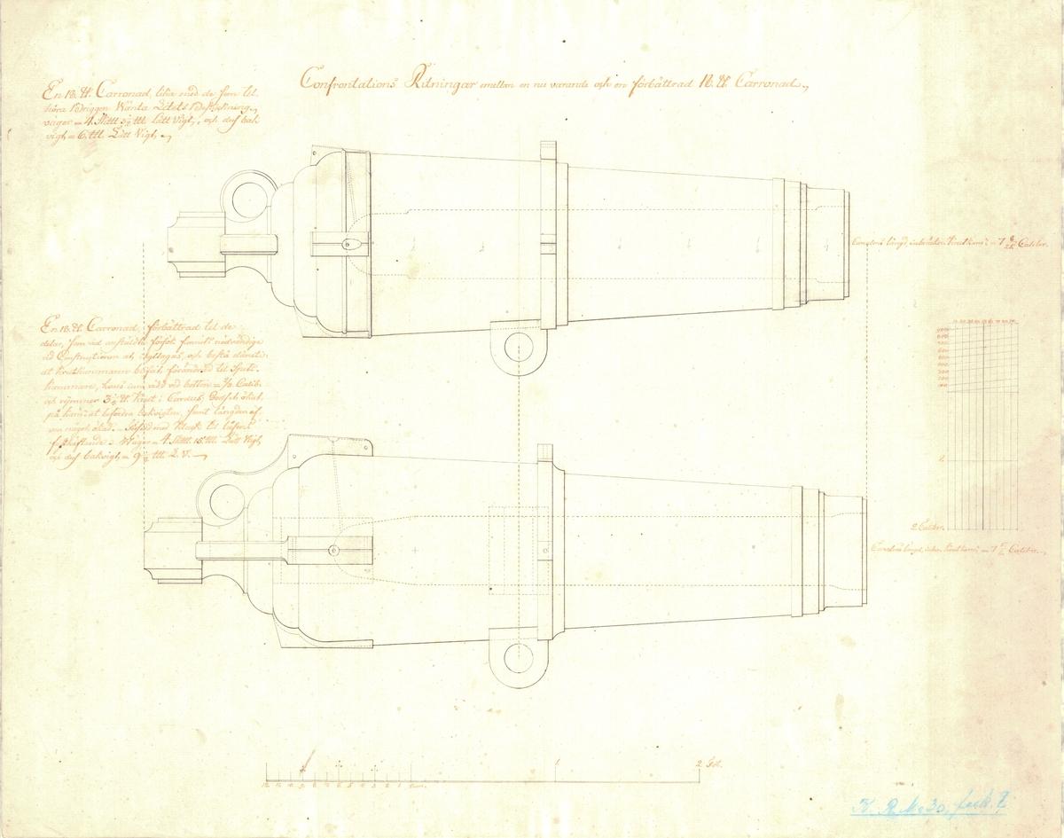 Konstruktionsritning mellan en nuvarande och förbättrad 18 pundig karronad, typ briggen Vänta Litets bestyckning