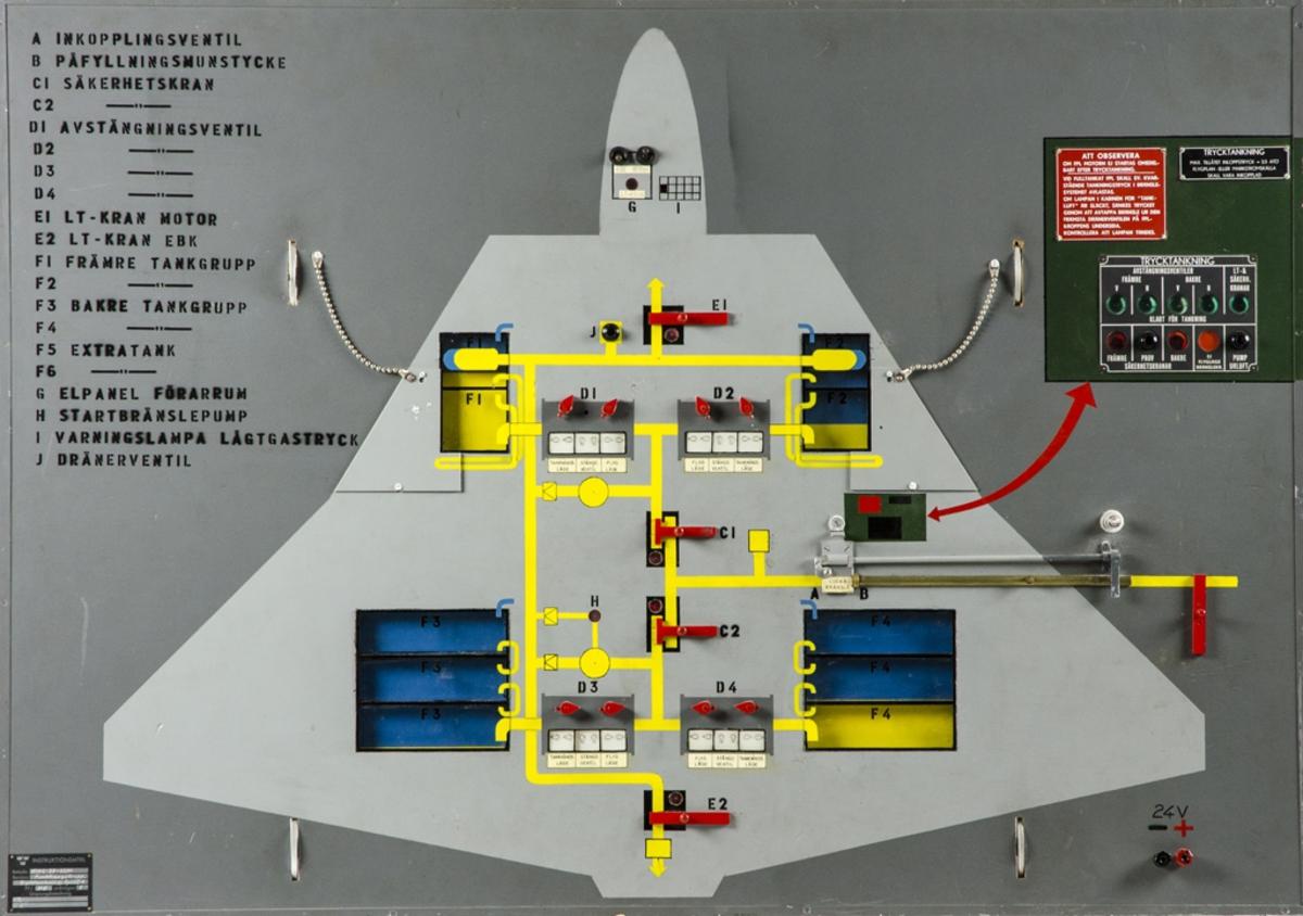 Större funktionstavla med funktionsattrapp för trycktankning i Flygplan 35 (Fpl 35).