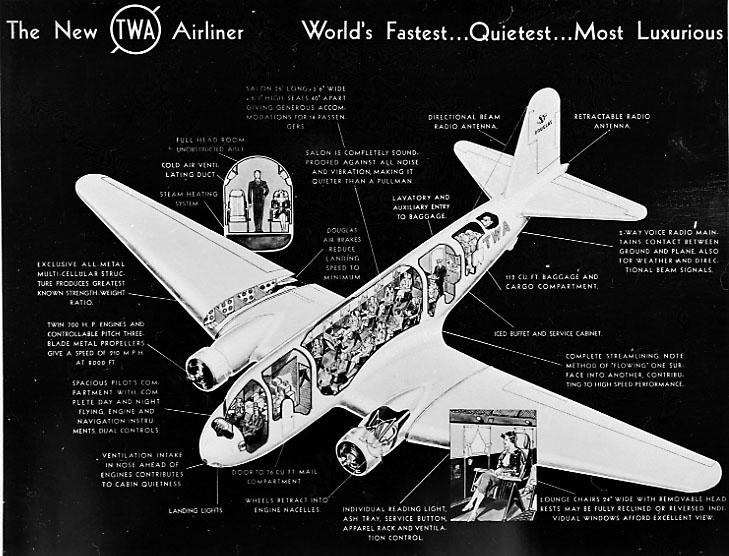 Div. reklame og opplysninger om TWA - illustrert med bilder, skisser og tekst. Skisse som viser div detaljer av et fly med passasjerer.