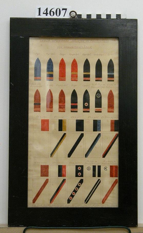 """Tavvla inom glas och svartmålad ram med text överst: """"Tablå utvisande målning av projektiler och ammunitionslådor."""". Under texten, projektiler, lock och sidor på ammunitionslådor med de olika märkningar i färg. Enl. C S D besked den 8.2 1924."""