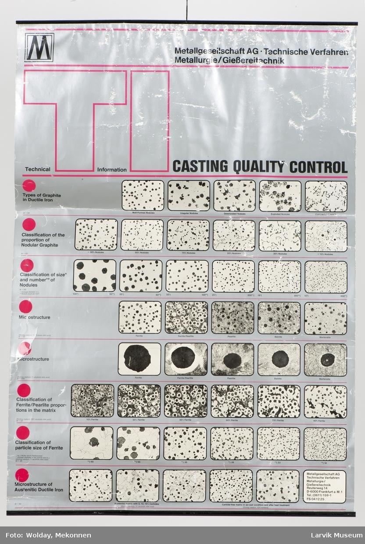 Kontrollskjema for metallkvalitet
