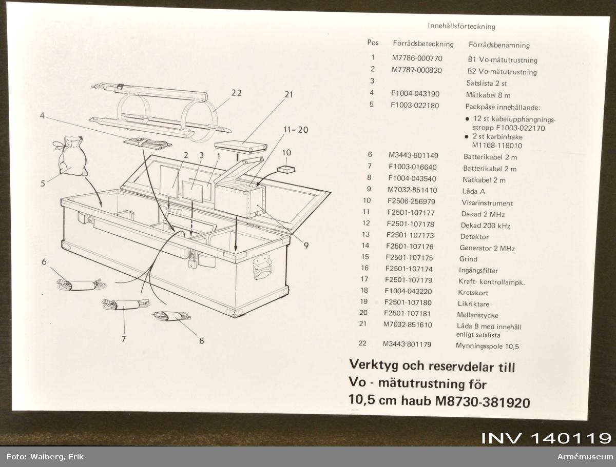 Verktyg o rdk/S t Vo-mätutr t 10,5 cm haub.