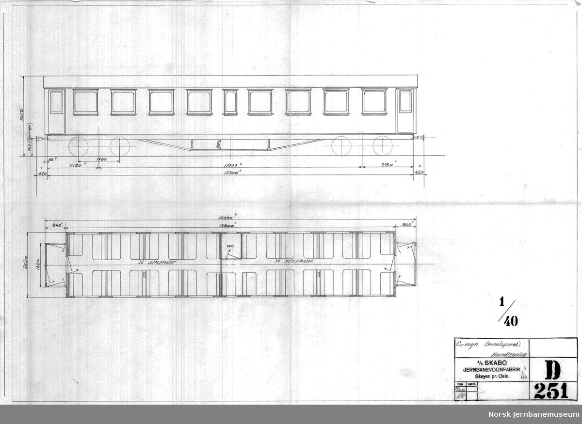 Co-vogn (smalsporet) Tegningen viser Sulitjelmabanens vogn litra Co nr. 5