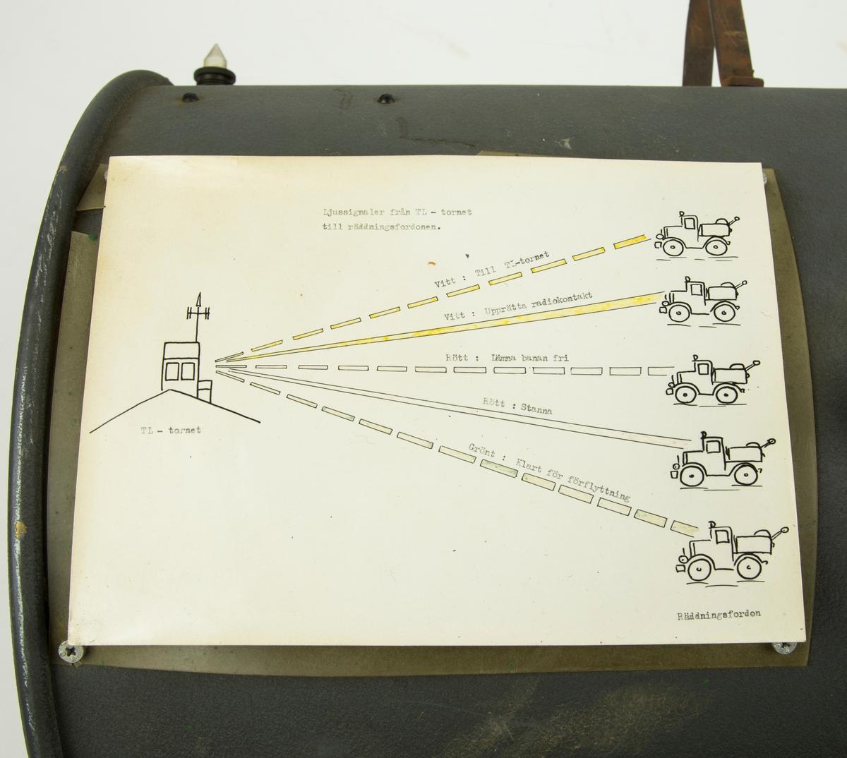 Signalstrålkastare för att sända signaler från trafikledartorn till räddningsfordorn.