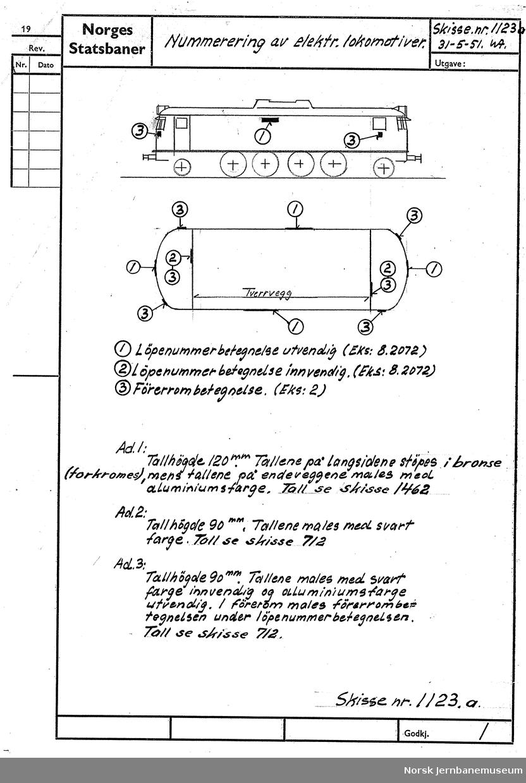 Nummerering av elektriske lokomotiver - plassering av nummeret