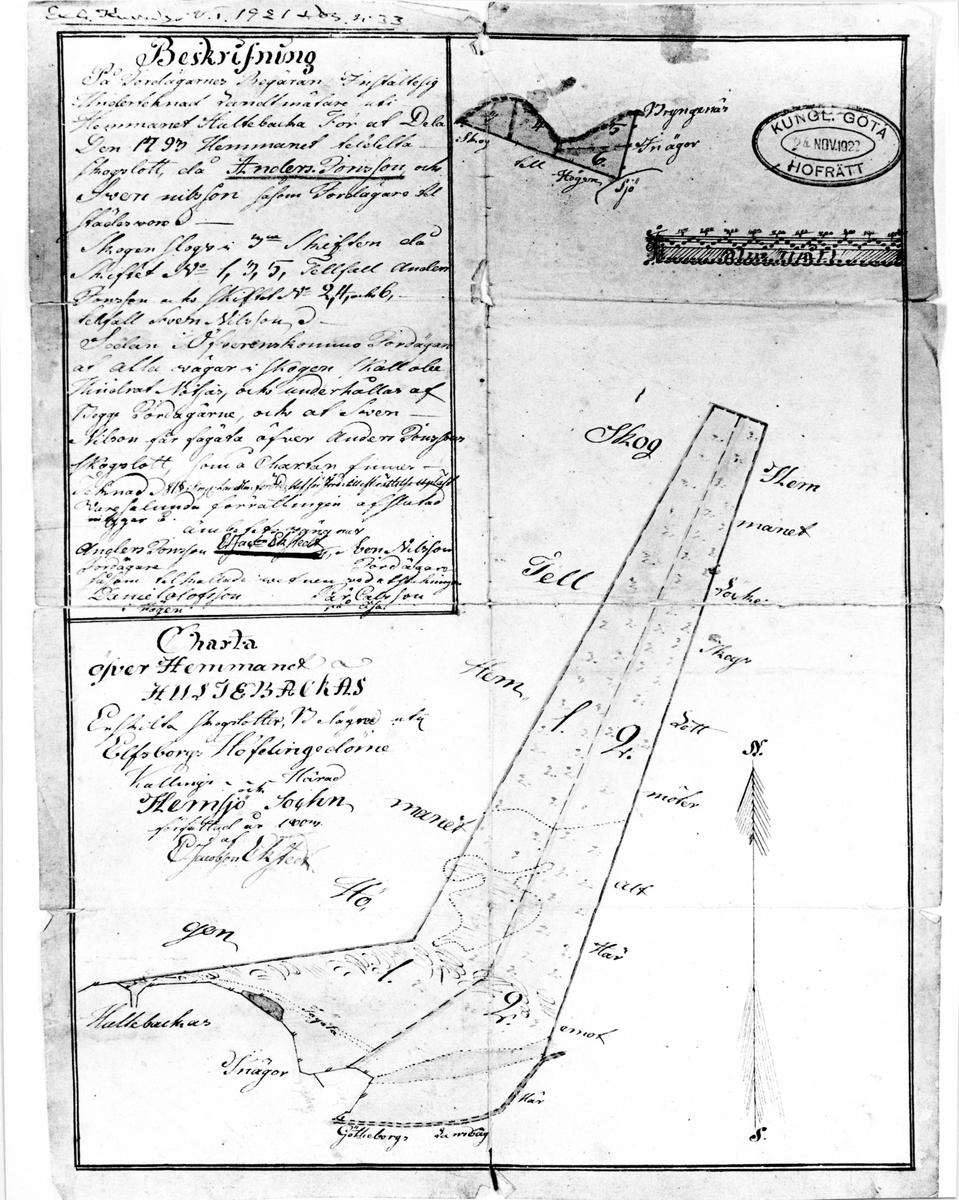 Karta över hemmanet Hultebackas enskilda skogslotter 1803.
