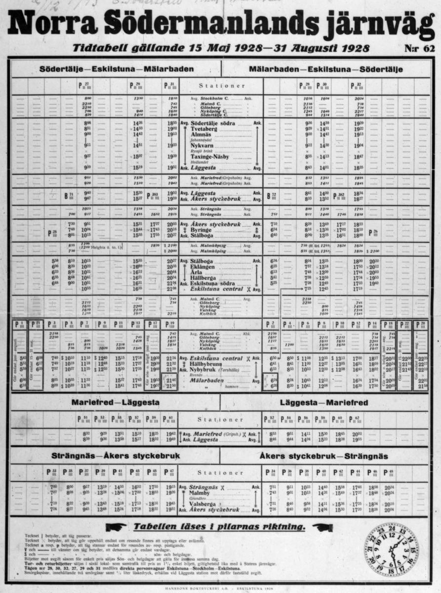 Norra Södermanlands järnväg, NrSlJ tidtabell gällande 15 Maj 1928 - 31 Augusti 1928.
