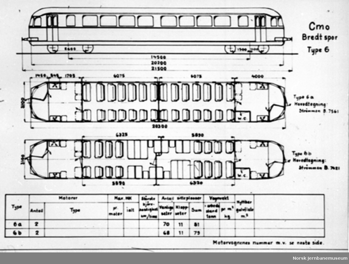 Dieselmotorvogn type 6a og 6b (86a og 86b), typetegning