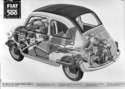 Serie. Test av bilmodellen Fiat 500. Bilen er fotografert bl