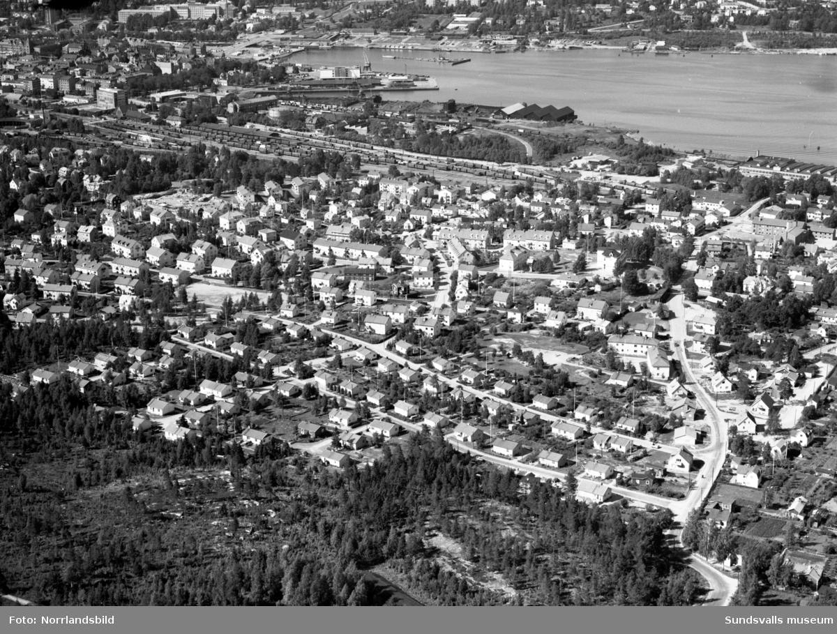 Flygfoto över Östermalm från Mogatan och ner mot järnvägsstationen och hamnen.