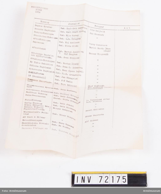 Grupp C II.  Innehåller: kartor från manöver i Dalarna 1954.