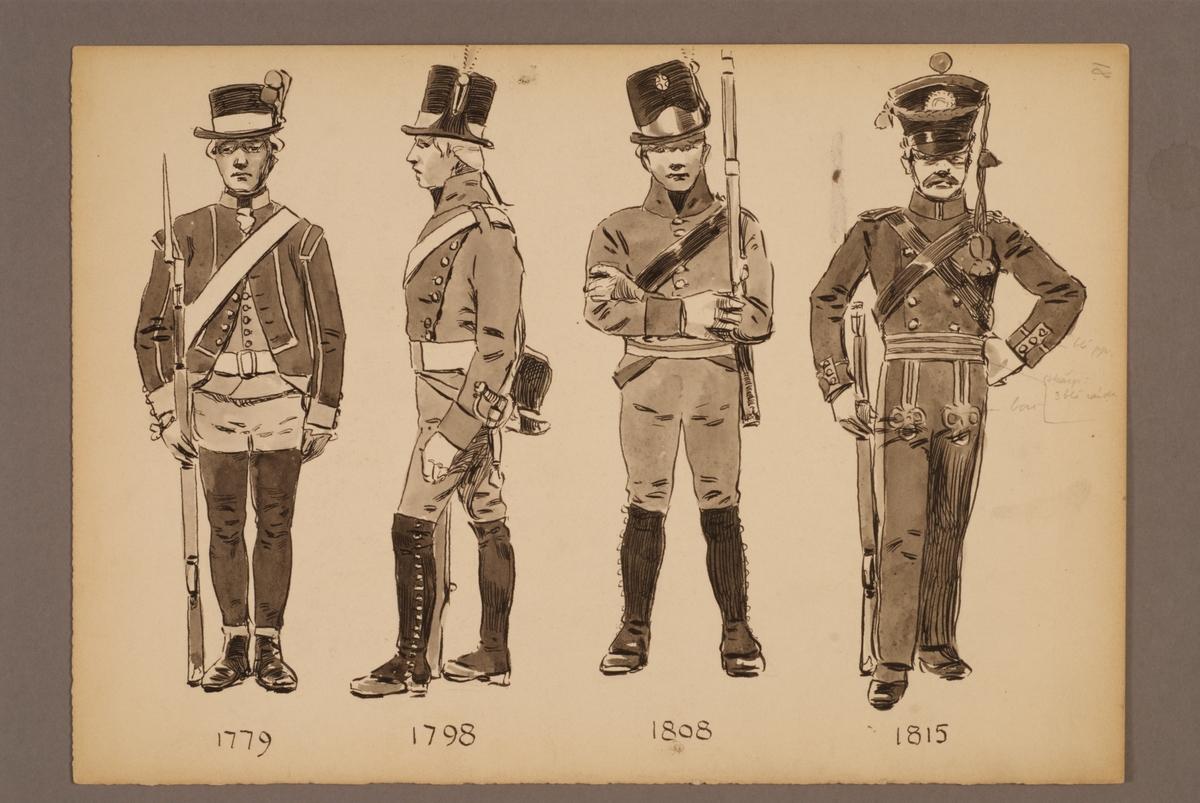 Plansch med uniform för Jämtlands fältjägare för åren 1779-1815, ritad av Einar von Strokirch.