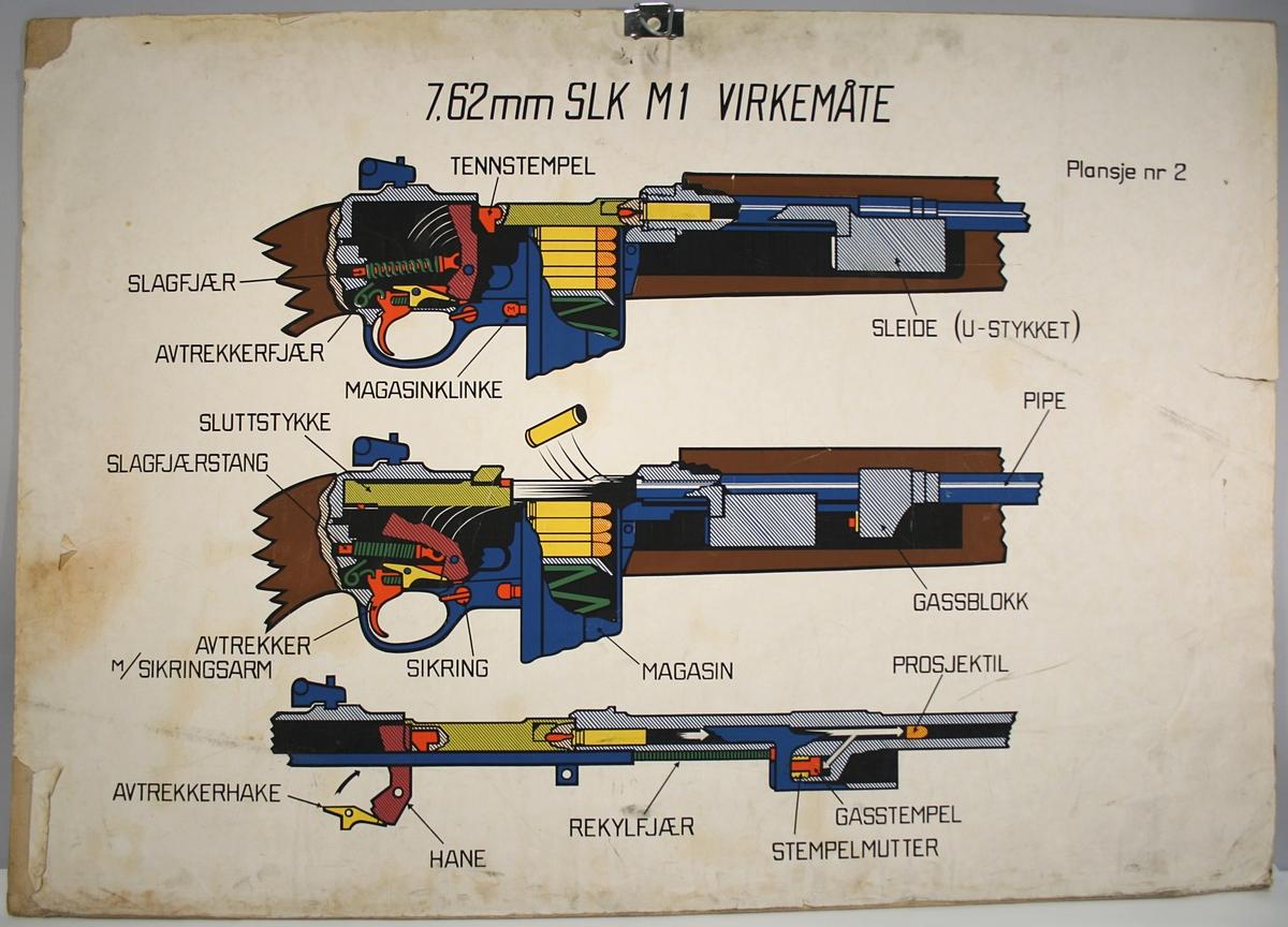 Fire skisser av 7,62mm SLK MI, tjenestevåpen for norsk politi 1945-1995.