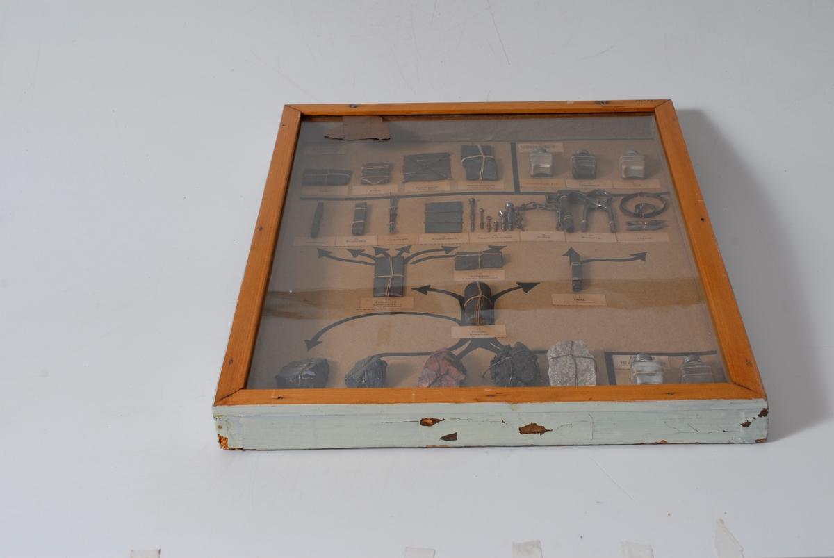 Kasse med glass foran.  Viser jern og stål fra malm til ferdig produkt Produksjonssted: Tyskland