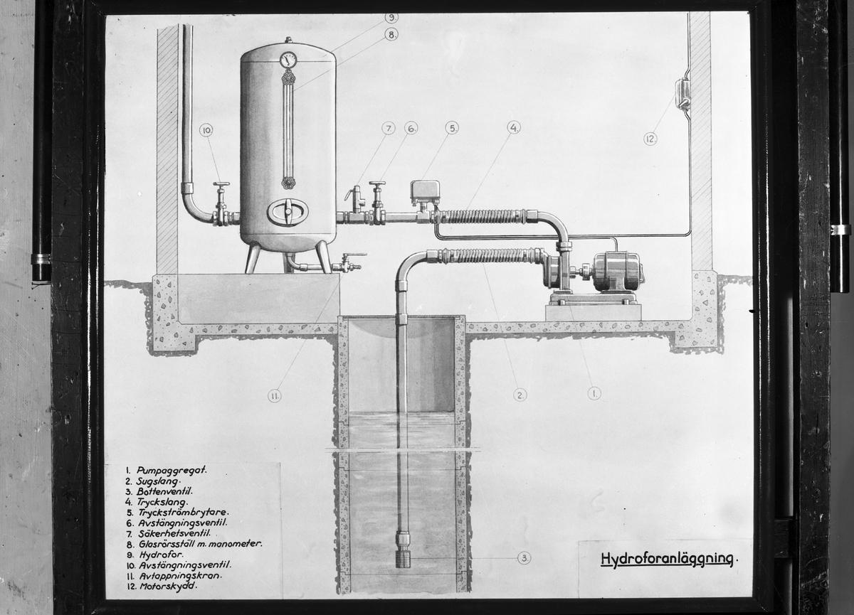 Ritning på Hydroforanläggning Startade en fabrik i Strömsbro 1953
