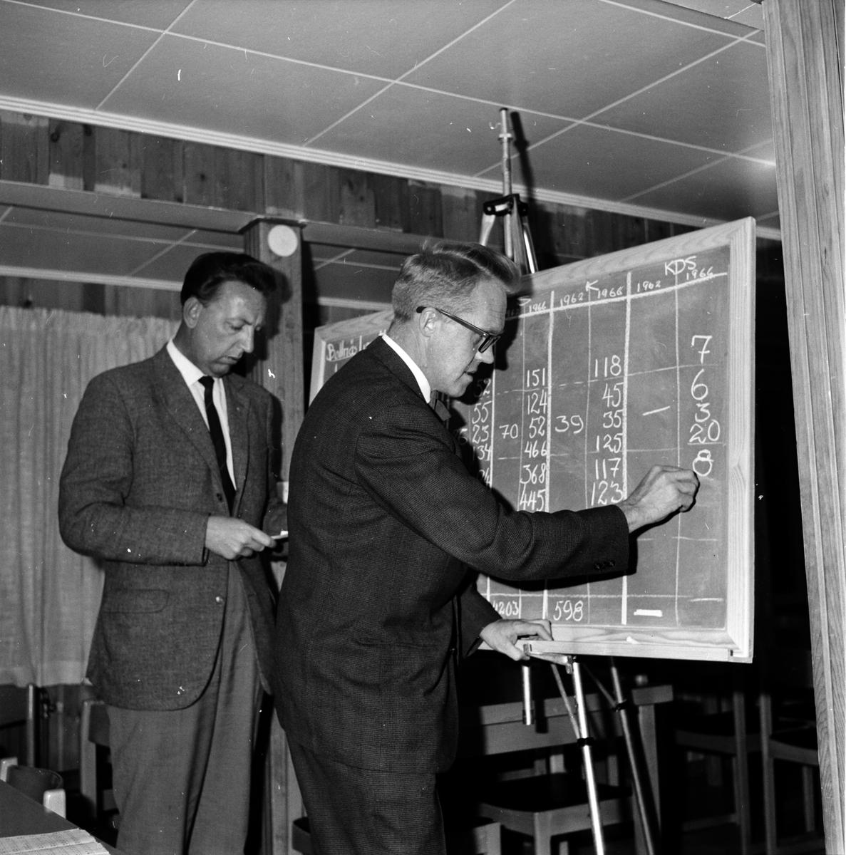 Valvaka, Pp Bollegården, 18 September 1966