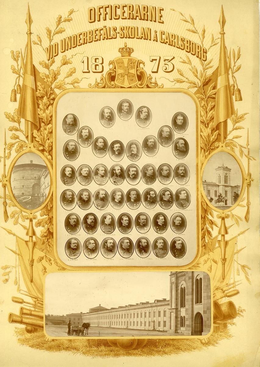Officerare vid underbefälsskolan i Karlsborg 1873.
