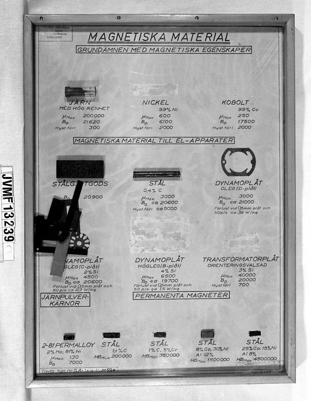 Undervisningstavla med prov på magnetiska material.  Följande material finns med: järn, nickel, kobolt, stålgjutgods, stål, dynamoplåt (oleg), dynamoplåt (lågleg), dynamoplåt (högleg), transformatorplåt, 2-81 permalloy, samt fyra olika varianter av stål.  Märkt uppe i vänstra hörnet: STATENS JÄRNVÄGAR SJ-skolan Kursföreståndaren ÄNGELHOLM  Modell/Fabrikat/typ: Tavla typ nr 5, Ä-tele-U. nr 59,8