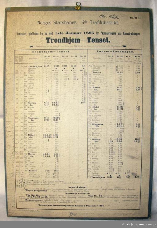 Rutetabell for Rørosbanen Trondheim - Tynset 1895