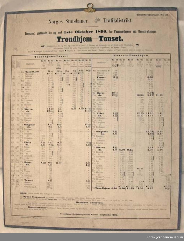 Rutetabell for Rørosbanen Trondheim - Tynset 1899